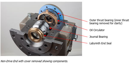 High Speed Turbine Pump Bearings With Built In Oil