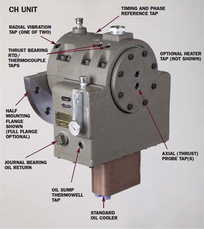 Poseidon2 3266 en further Flowcontrol besides 2012 11 01 archive additionally  moreover BEnews. on rtd sensor installation
